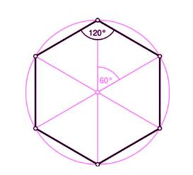 hexagona parimeter