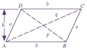 putad diagonal
