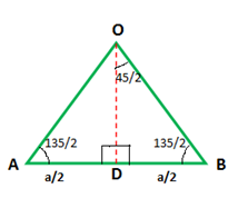 Area of an Octagon Formula