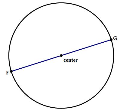 GMAT Quant: Geometry – Circles Diameter