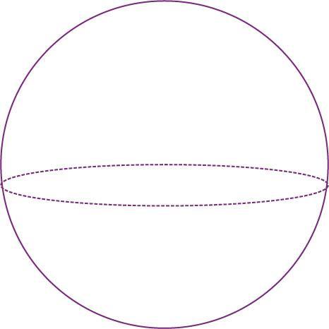 GMAT Quant: Geometry – Volume - sphere