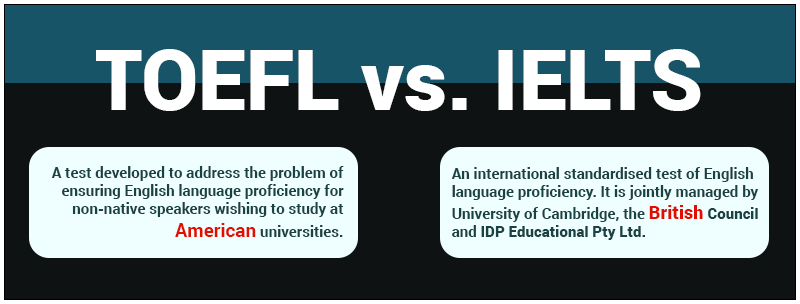 TOEFL vs IELTS: Which Test Score is Widely Accepted?