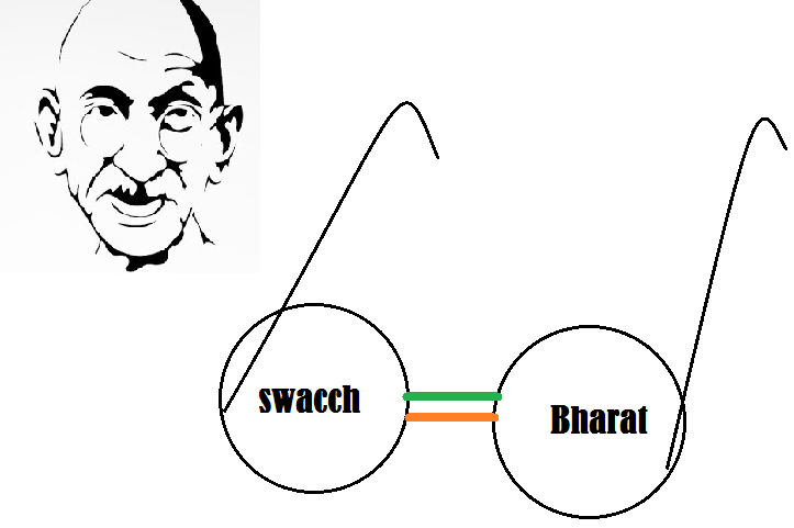 Government Schemes Swachh Bharat