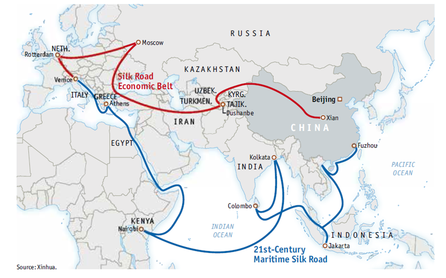 China silk road economic belt countries