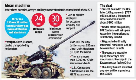Two M777 howitzers arrive from U.S.