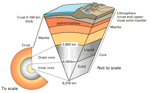 Earth_internal_structure
