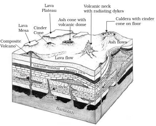 ncert notes  volcanic landforms  volcanic features for