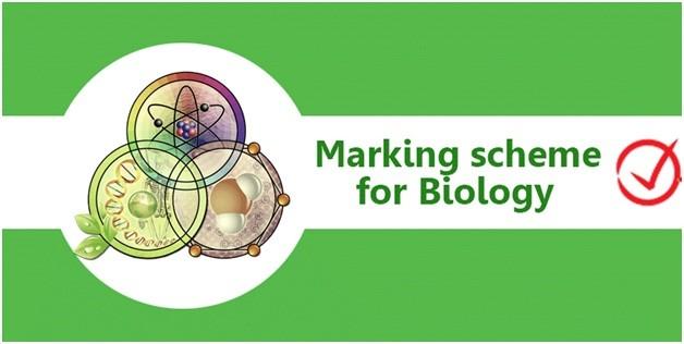 Marking Scheme for Biology