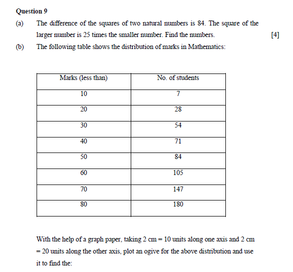 Question Paper Analysis Maths 2018
