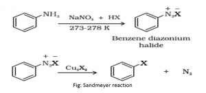 Sandmeyer reaction