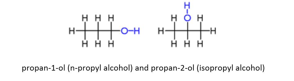 Isomers & Isomerism | Types of Structural Isomerism