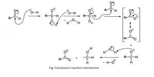 Cannizzaro reaction