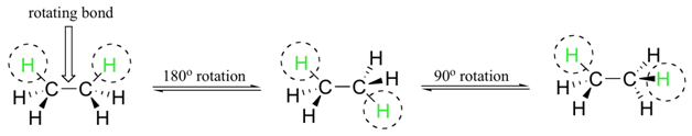 Conformations of Ethane
