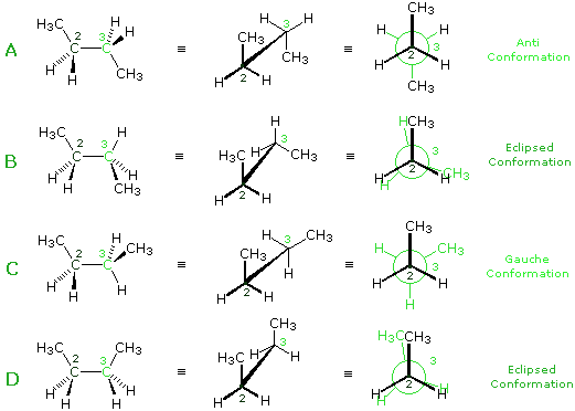 Conformations Of Ethane And Butane Conformational Isomerism