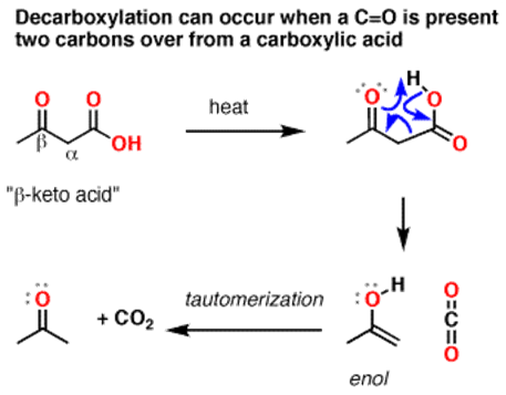 Decarboxylation Reaction