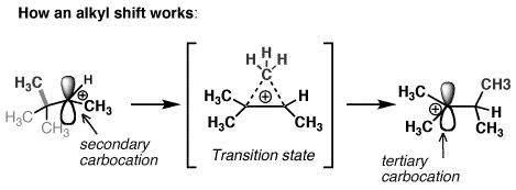 Alkyl Carbocation