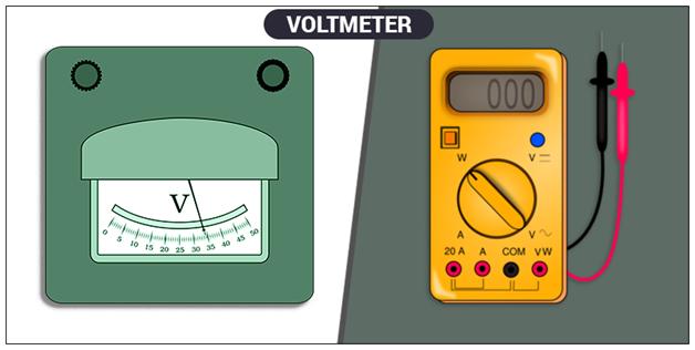 Sensitive Rf Voltmeter Probe Circuit Diagram