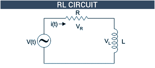 Rl Circuit Equation For Rl Series Circuit Examples