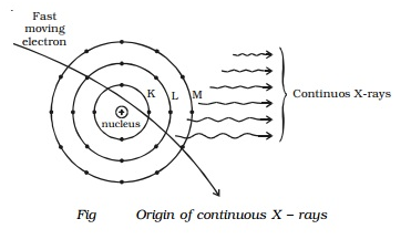 Continuous X-rays