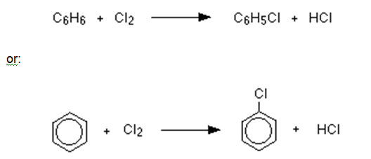Reaction with chlorine