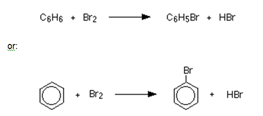 Reaction with bromine