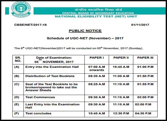 neet UGC NET 2017: Exam Schedule released by CBSE
