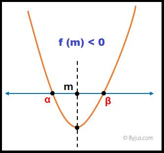 Quadratic Equation IIT JEE