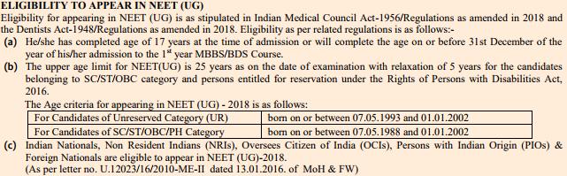 NEET Eligibility Criteria 2018