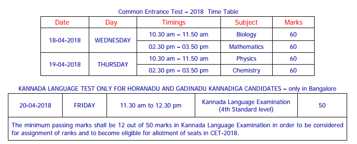 KCET Time Table