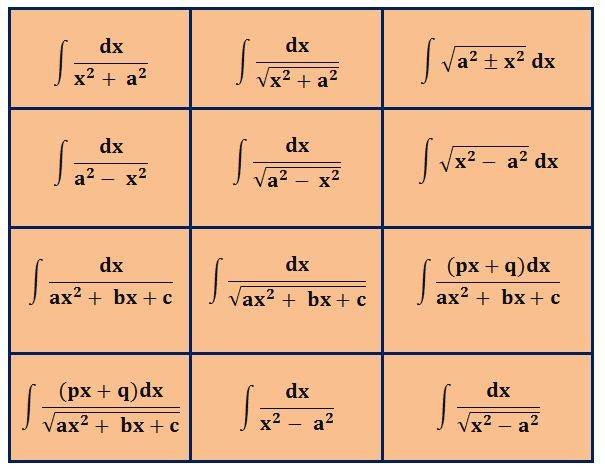 JEE Main Maths Syllabus 2019