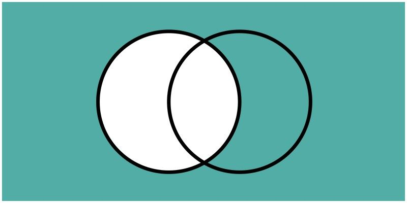 Complement Of A Set Set Theory Venn Diagrams Other Definition