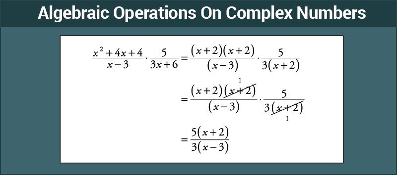 Algebraic Operations - Complex Numbers