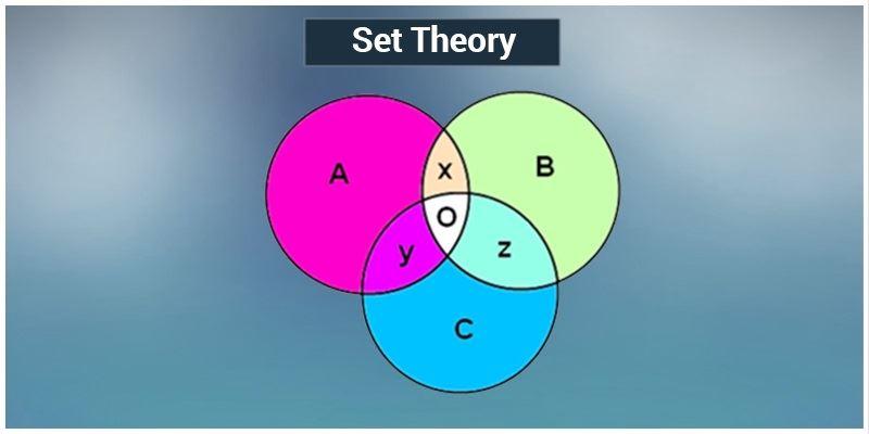 Set-Theory