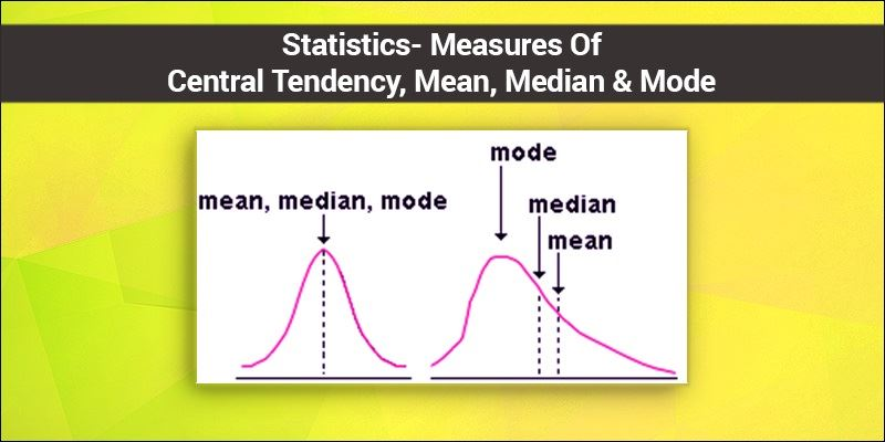 Statistics- Measures Of Central Tendency, Mean, Median & Mode