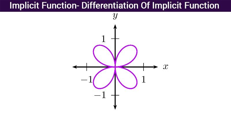 Implicit - Function - Differentiation Of Implicit Function