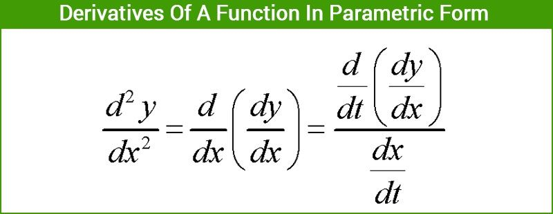 Derivatives - Function In Parametric Form