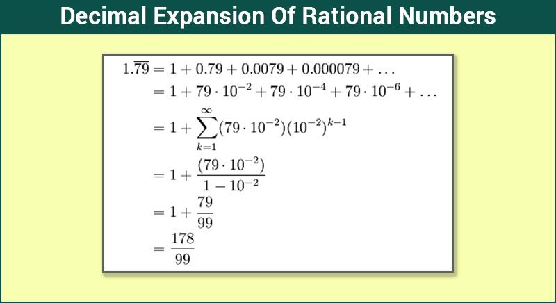 Decimal - Expansion Of Rational Numbers