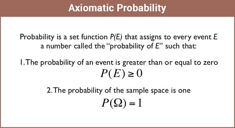 Axiomatic - Probability