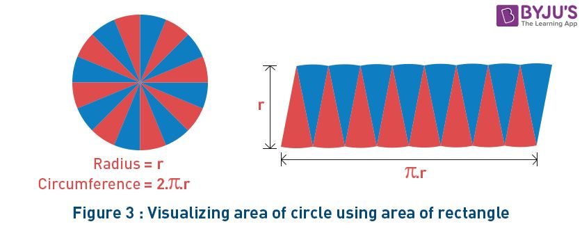 how to get the area of a circle using diameter
