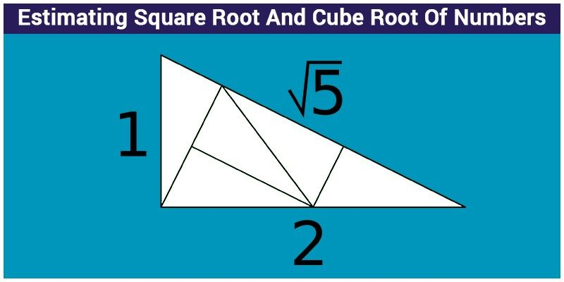 Square Root - Estimating Square Root And Cube Root Of Numbers