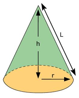 volume of cone