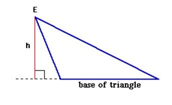 Altitude Of A Triangle