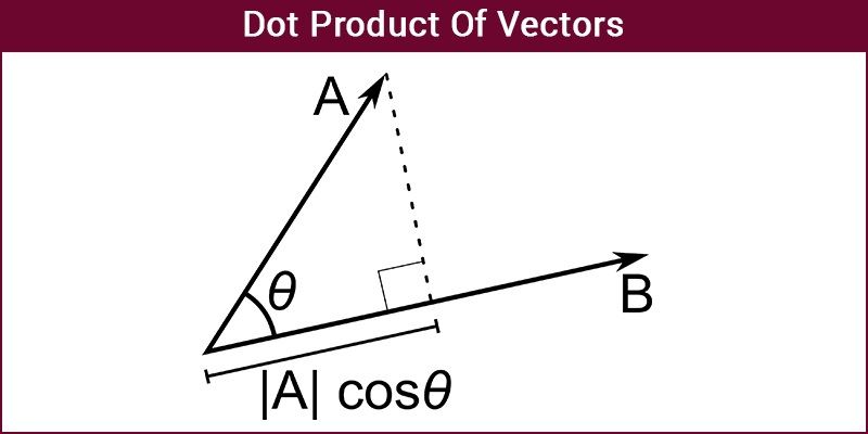 Dot product of two vectors dot product formula with projection of dot product of two vectors ccuart Choice Image