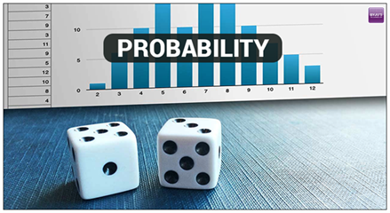 Event (probability theory)