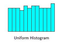 Uniform Histogram