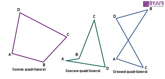 Quadrilateral shapes types quadrilateral properties formula different types of quadrilaterals ccuart Image collections