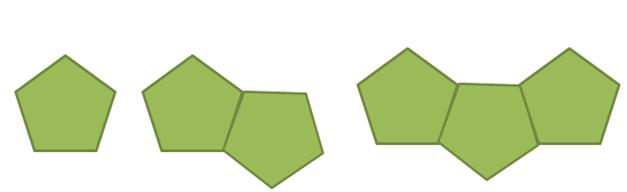 Algebra - Patterns And Algebra