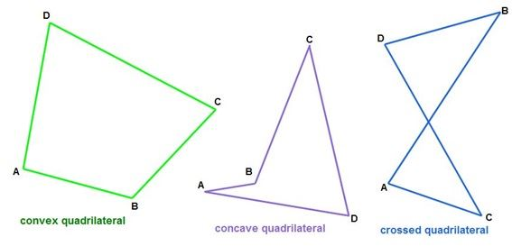 different-types-of-quadrilaterals