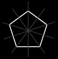 Pentagon-Line of Symmetry