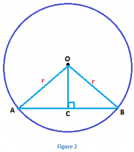Chord Bisector